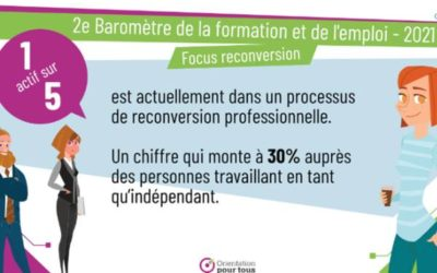 2ème édition du Baromètre de la formation et de l'emploi 2021
